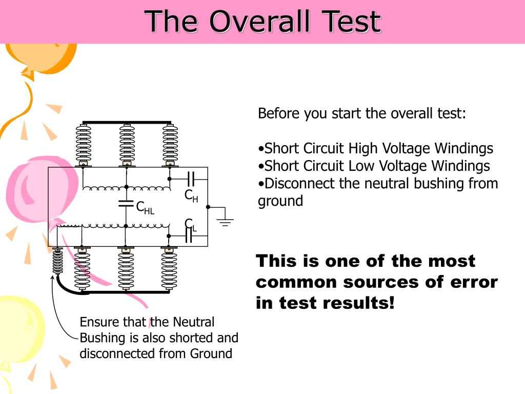 The Overall Test