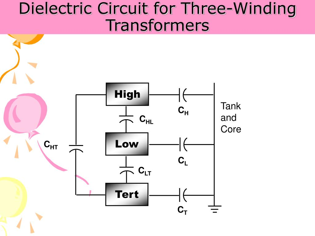 Dielectric Circuit for Three-Winding Transformers