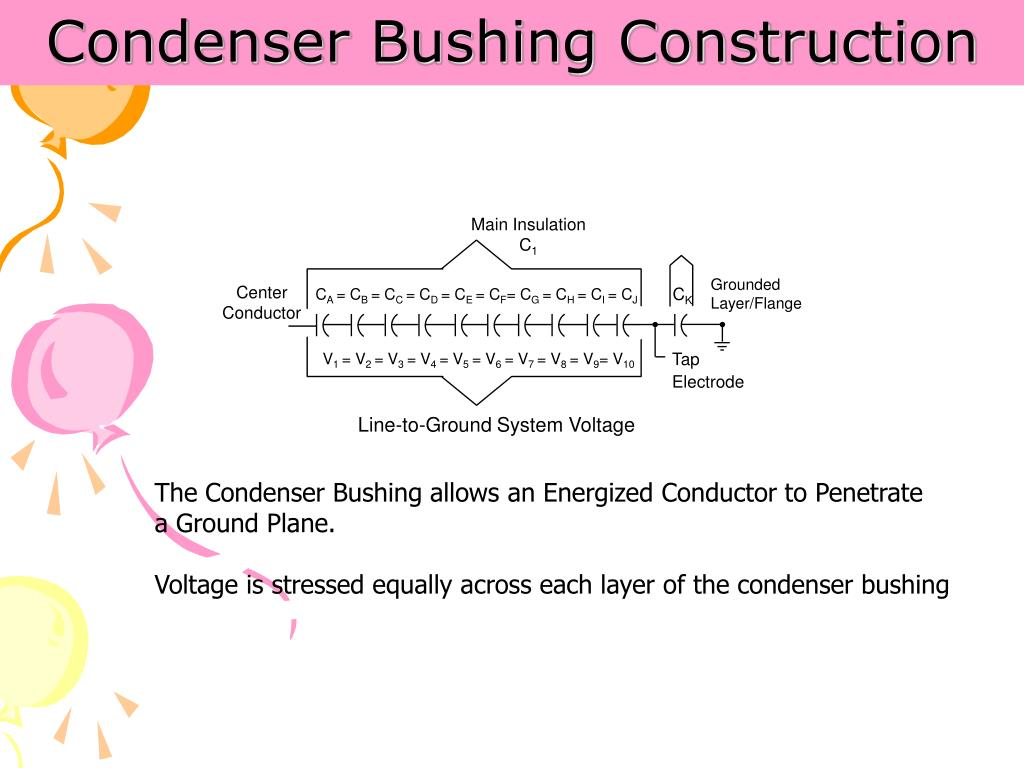 Condenser Bushing Construction