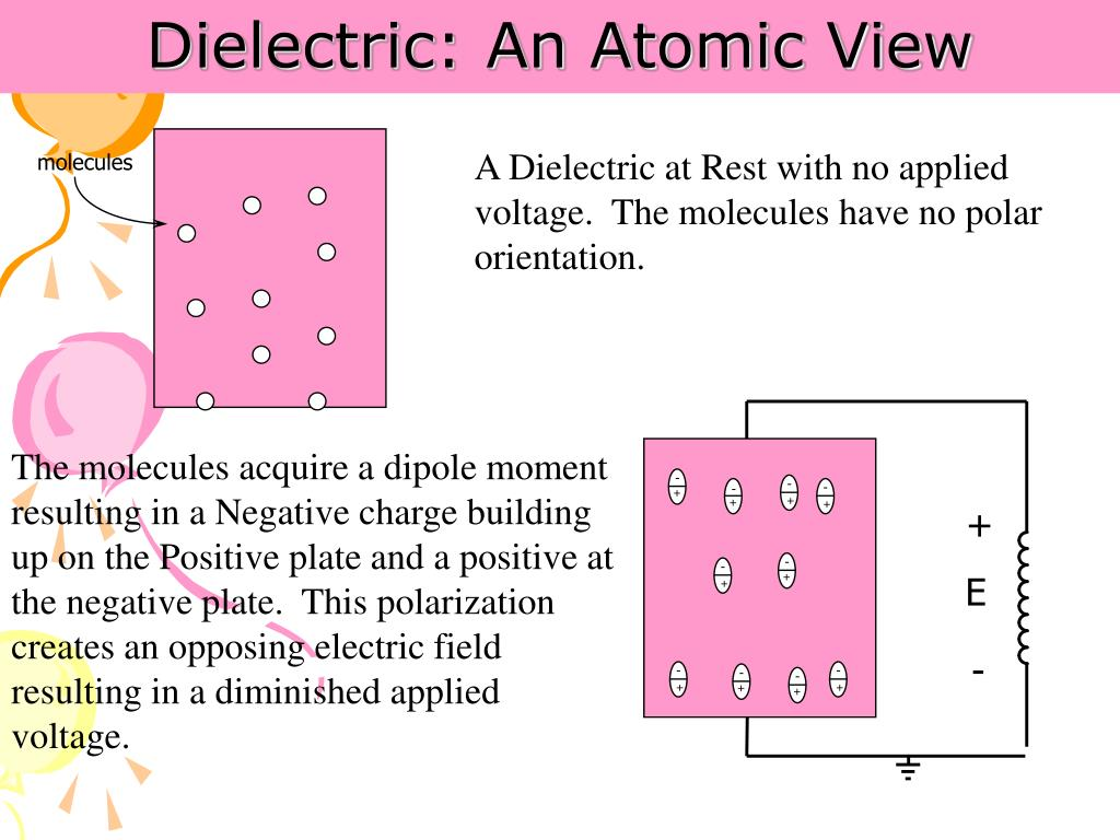 Dielectric: An Atomic View