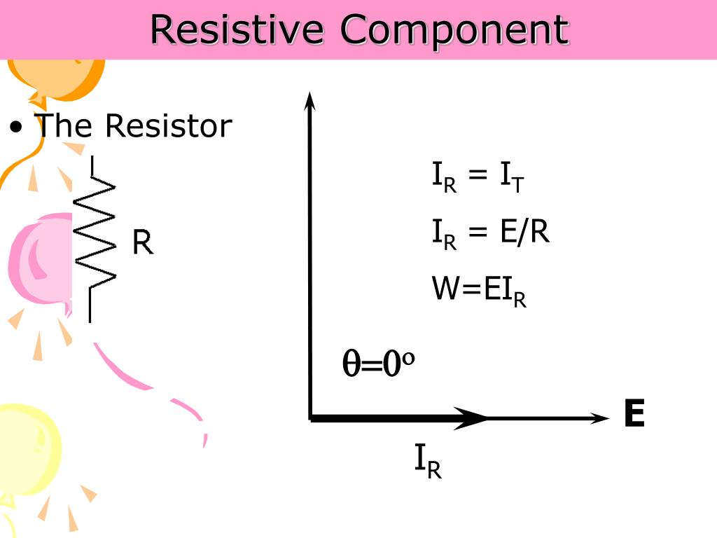 Resistive Component