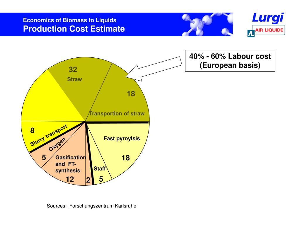 40% - 60% Labour cost