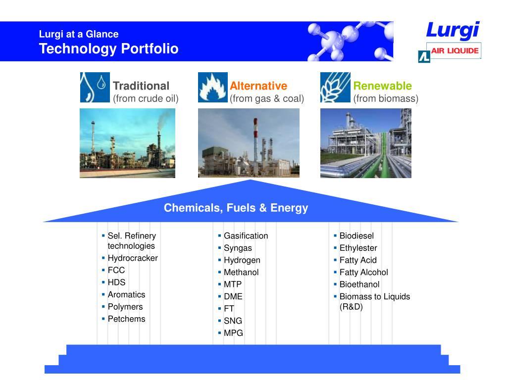 Sel. Refinery technologies