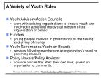 a variety of youth roles10