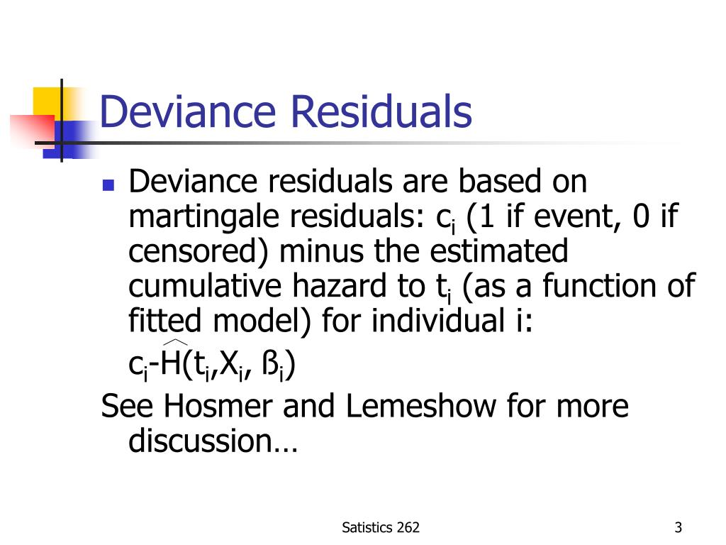 Deviance Residuals