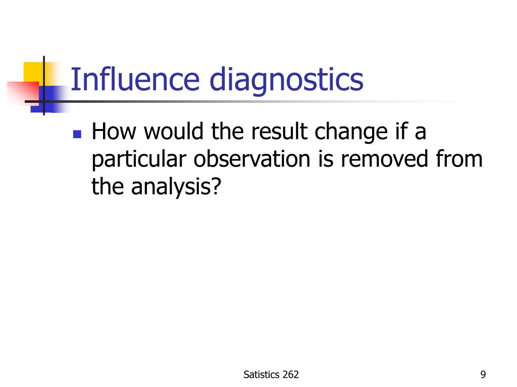 Influence diagnostics