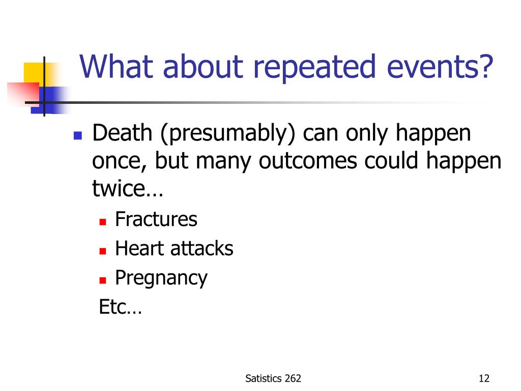 What about repeated events?