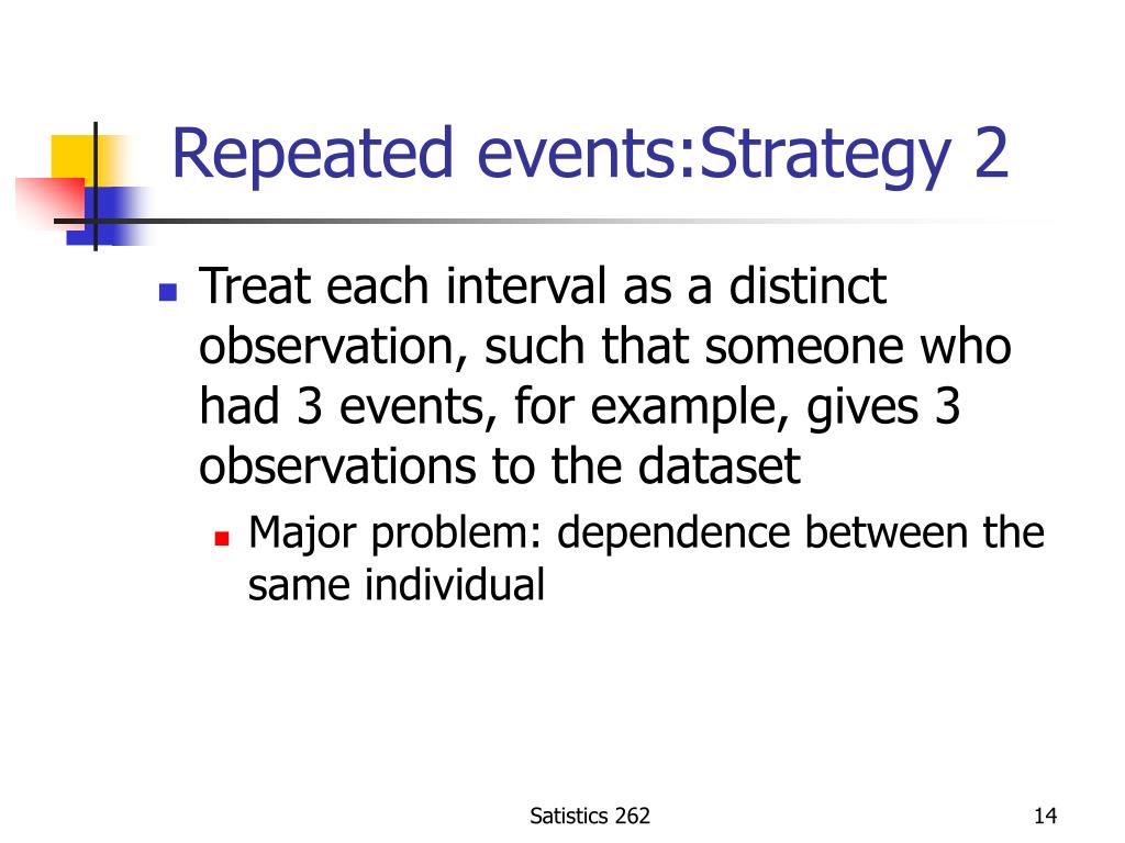 Repeated events:Strategy 2