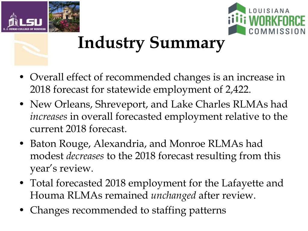 Industry Summary