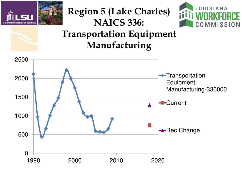 Region 5 (Lake Charles)