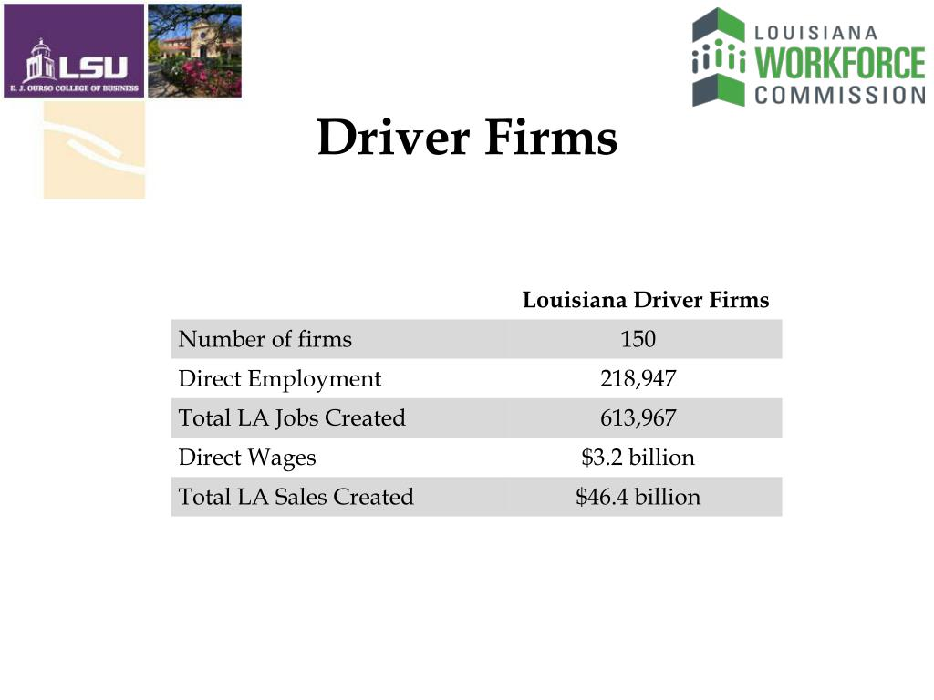 Driver Firms