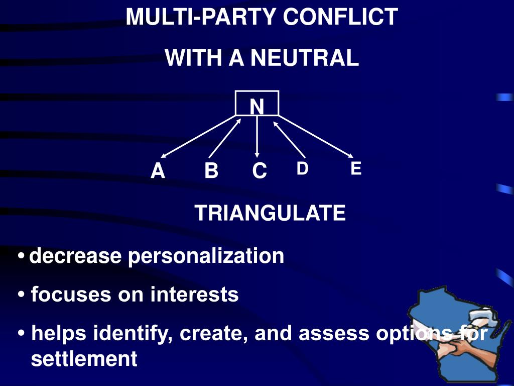 MULTI-PARTY CONFLICT