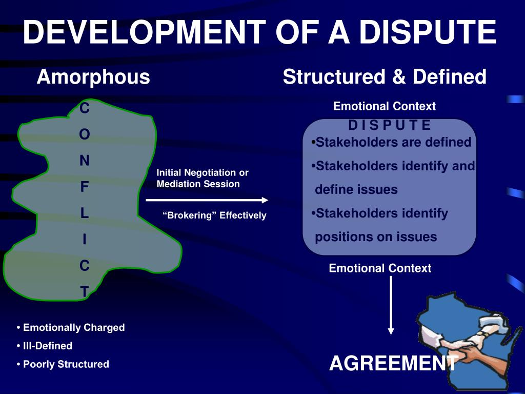 DEVELOPMENT OF A DISPUTE