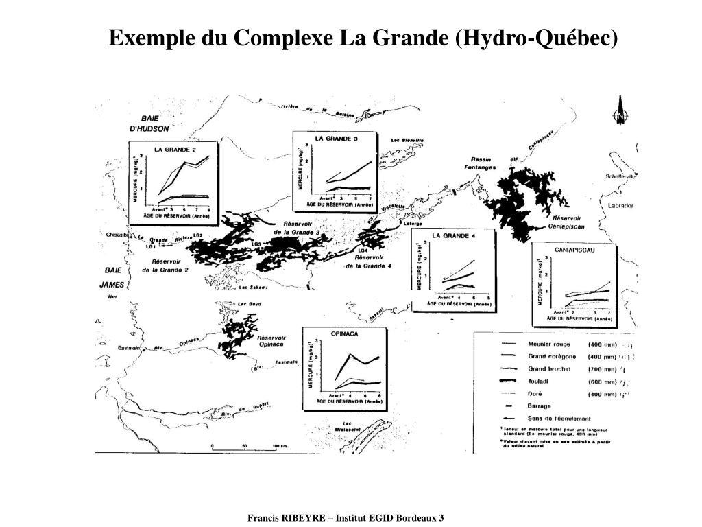 Exemple du Complexe La Grande (Hydro-Québec)