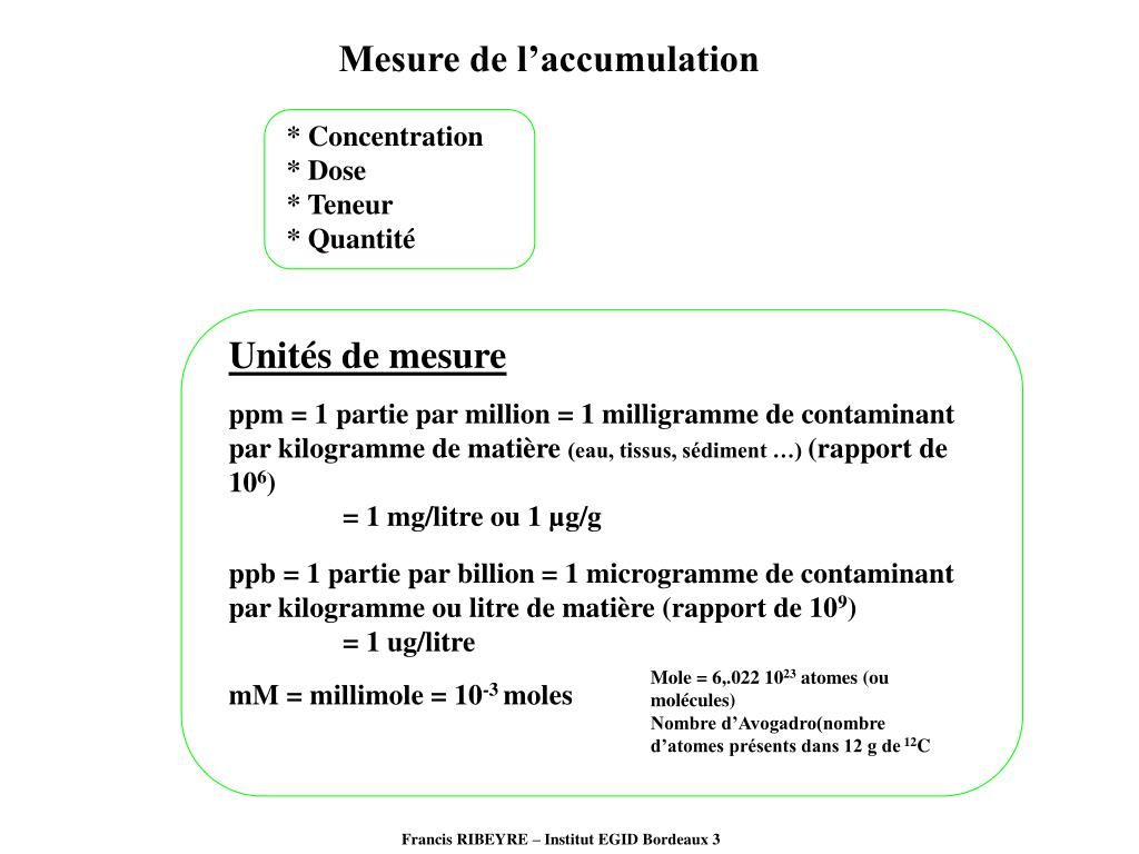 Mesure de l'accumulation