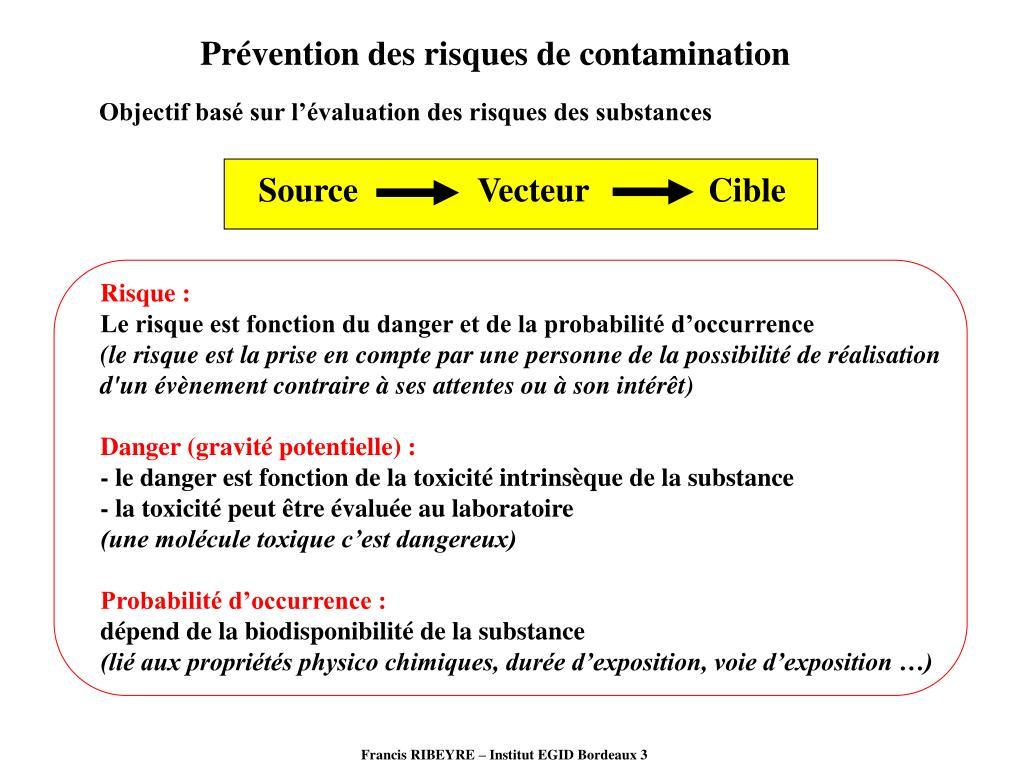 Prévention des risques de contamination