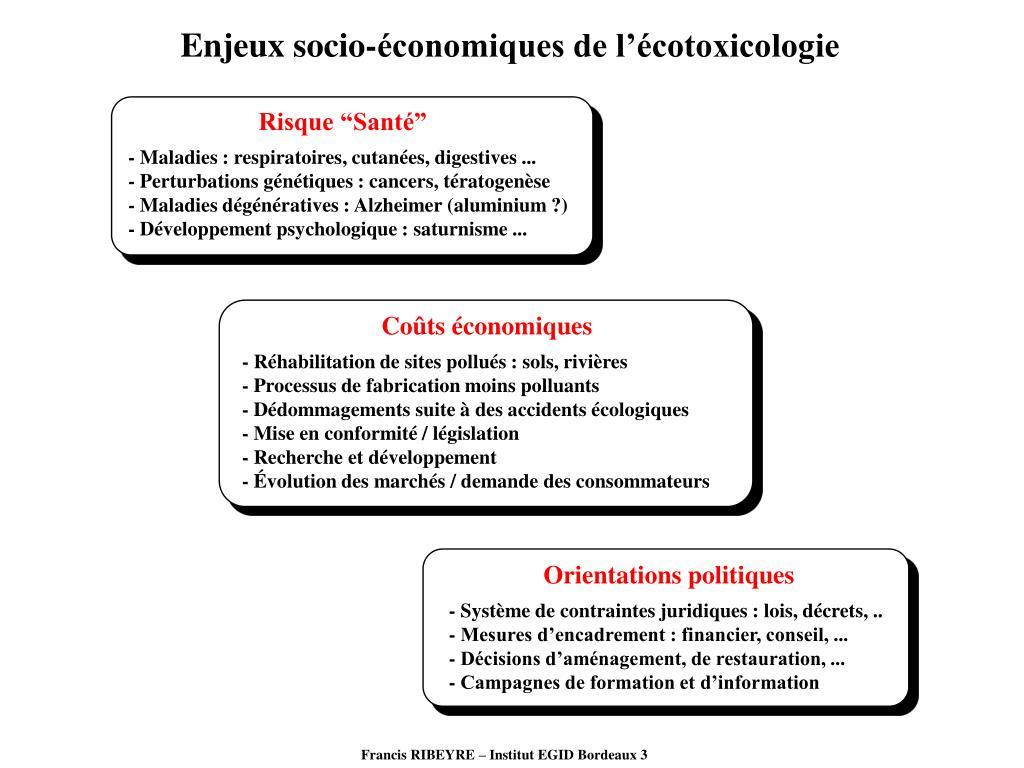 Enjeux socio-économiques de l'écotoxicologie