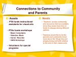 connections to community and parents