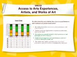 smusd access to arts experiences artists and works of art