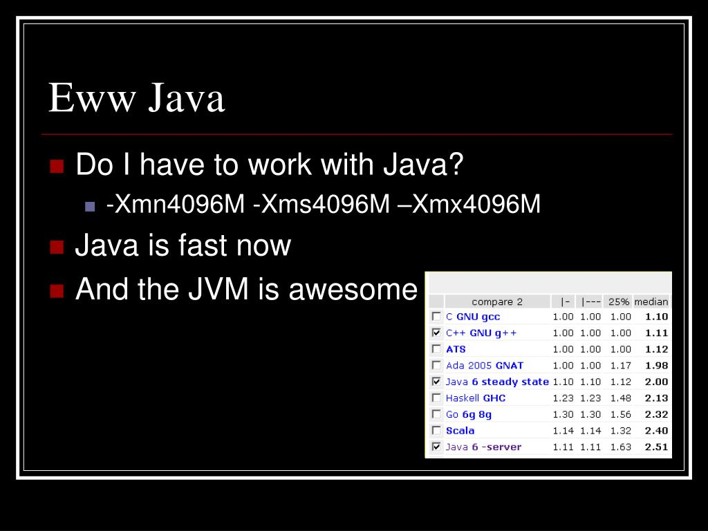 Do I have to work with Java?