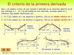 el criterio de la primera derivada