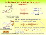 la derivada y el problema de la recta tangente