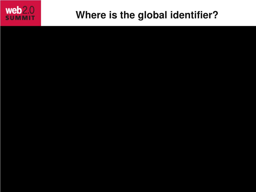 Where is the global identifier?