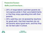 protective factors buffer youth from harm