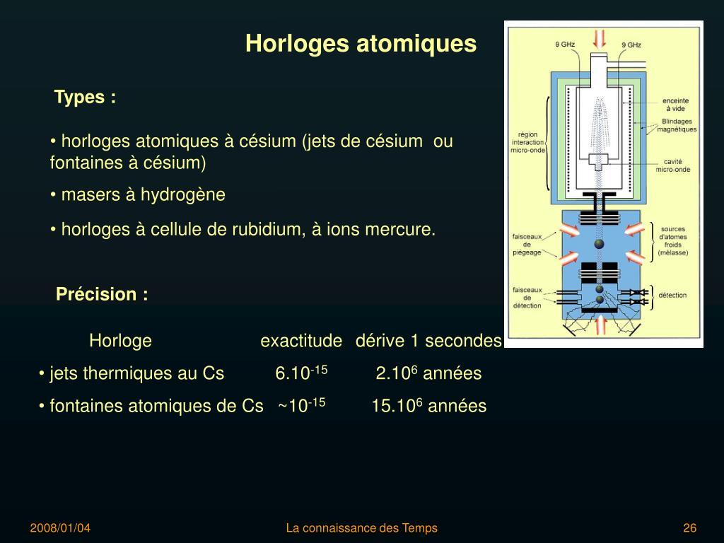 Horloges atomiques