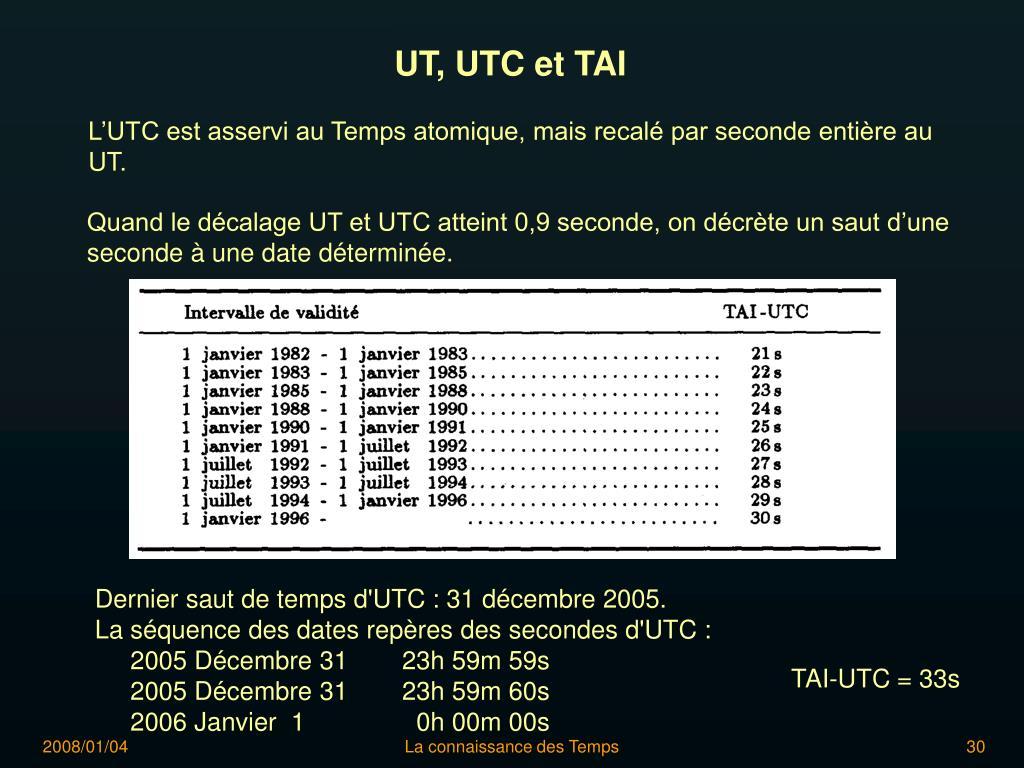 UT, UTC et TAI