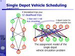 single depot vehicle scheduling assignment model18