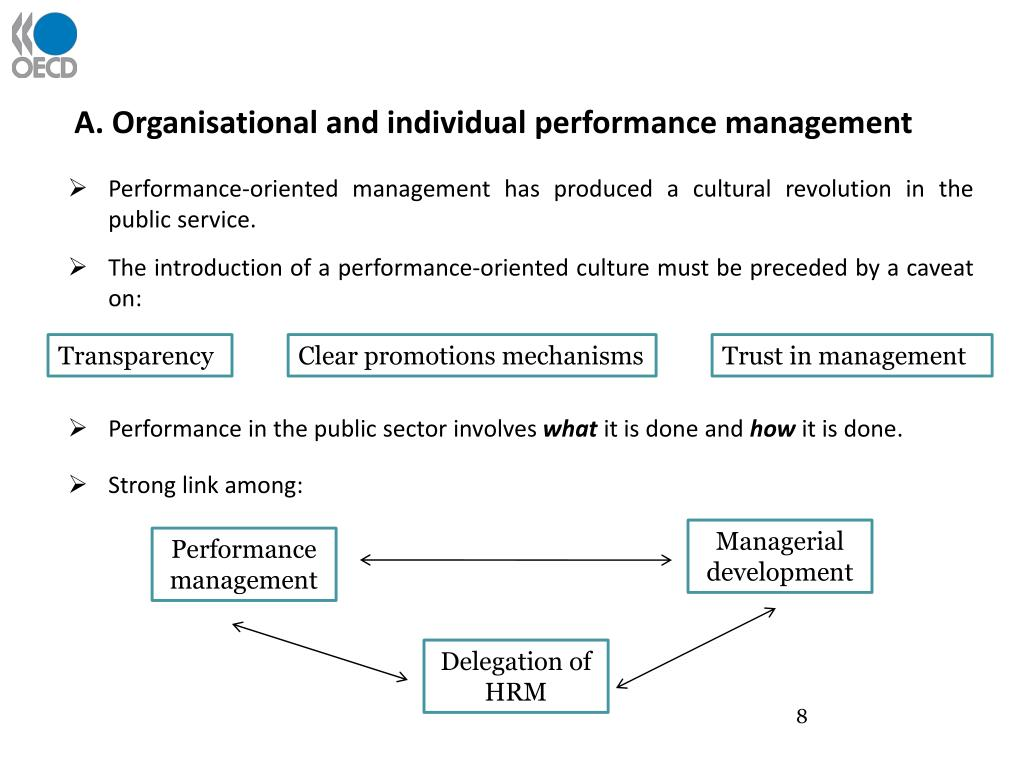 A. Organisational and individual performance management