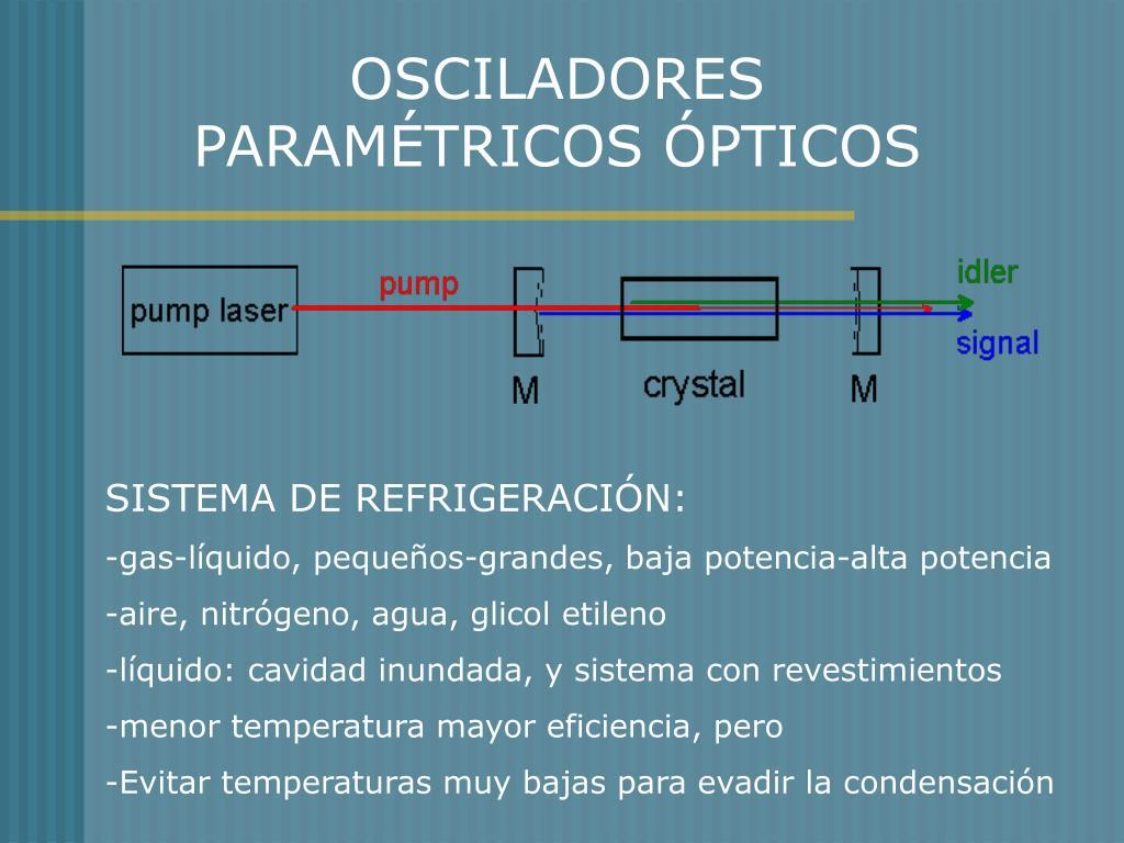 OSCILADORES PARAMÉTRICOS ÓPTICOS