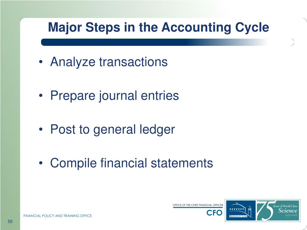 Major Steps in the Accounting Cycle