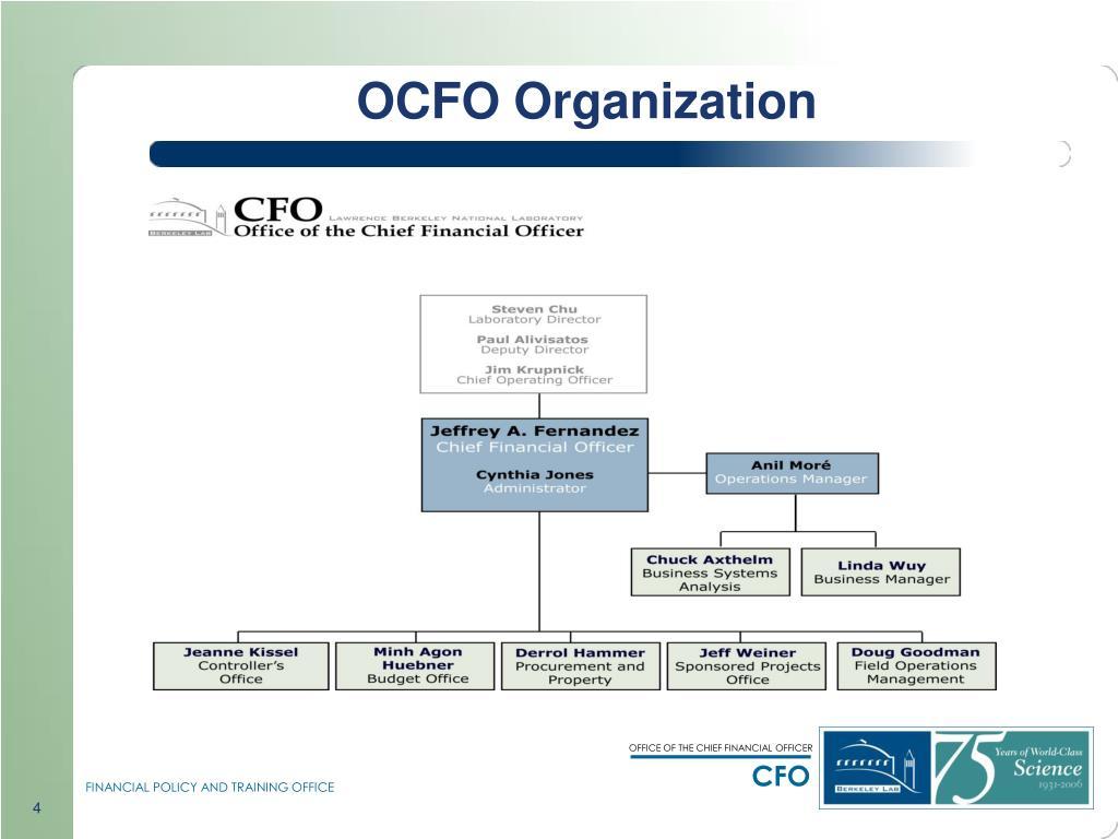 OCFO Organization