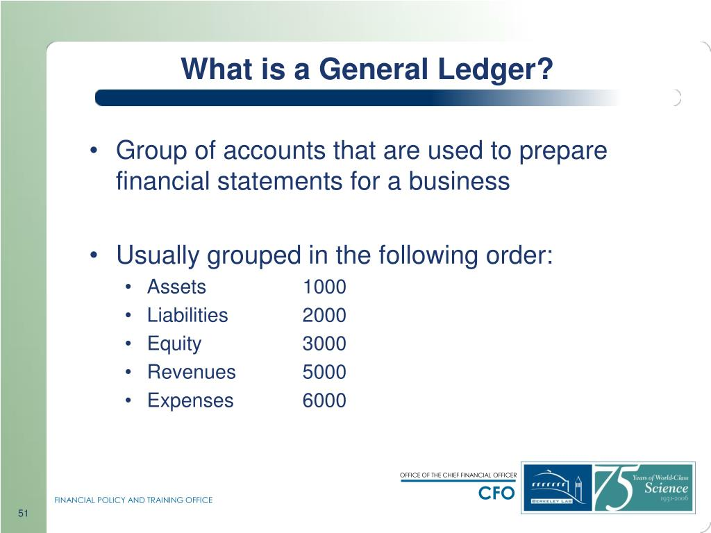 What is a General Ledger?