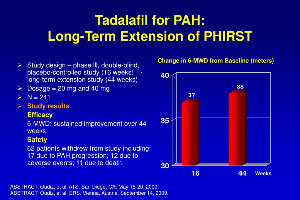 Tadalafil for PAH:
