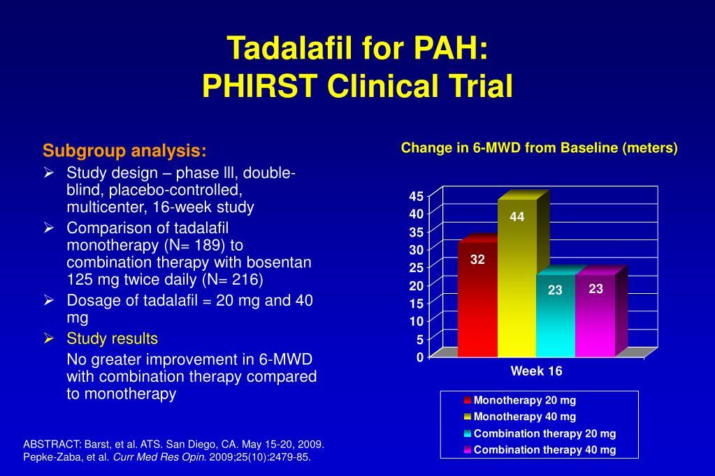 Tadalafil for PAH: