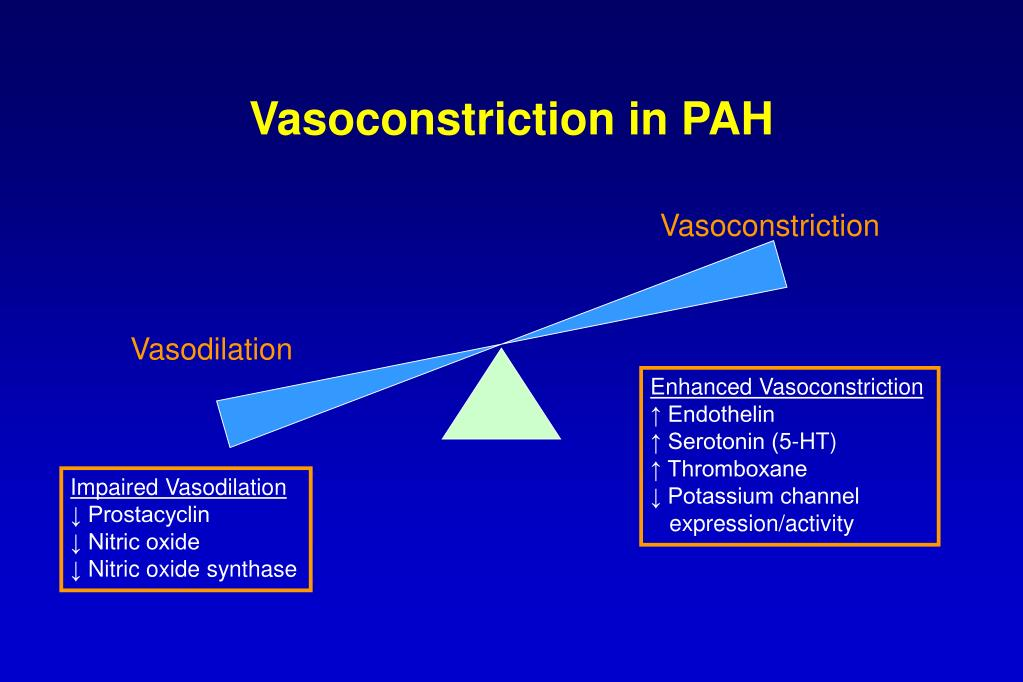 Vasoconstriction in PAH