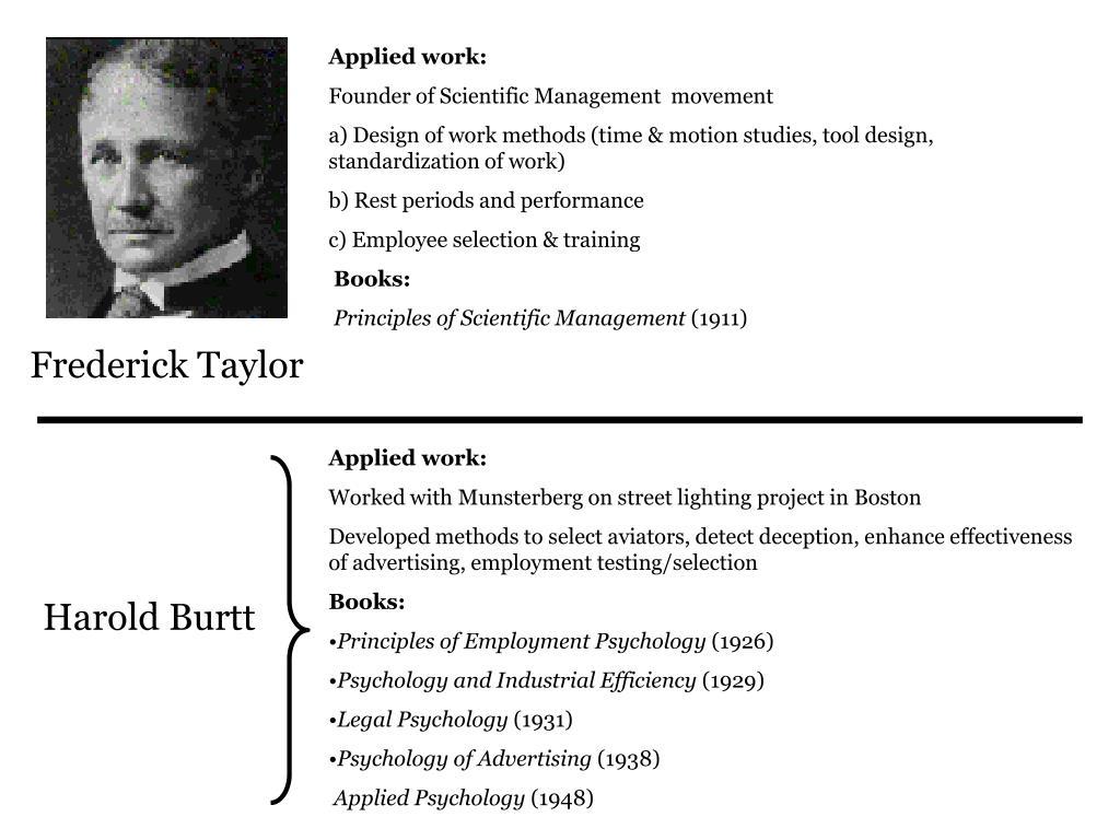 Applied work: