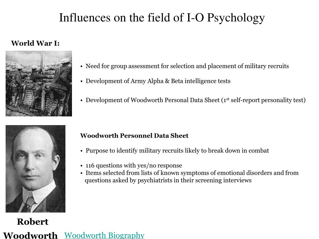 Influences on the field of I-O Psychology