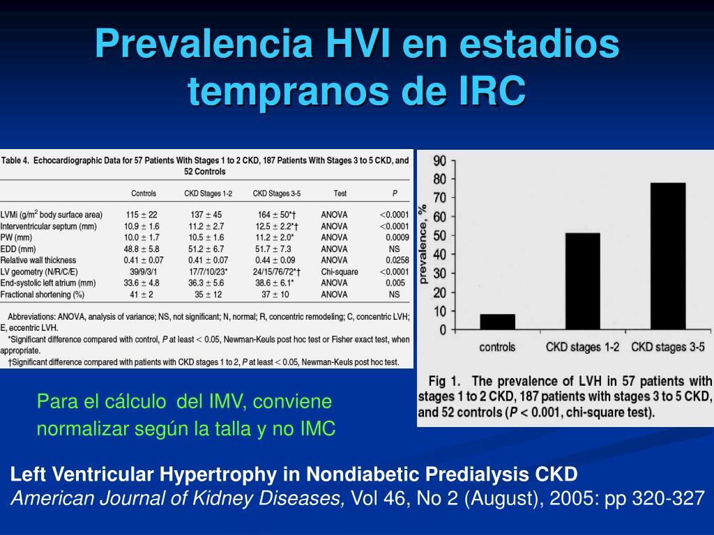 Prevalencia HVI en estadios tempranos de IRC
