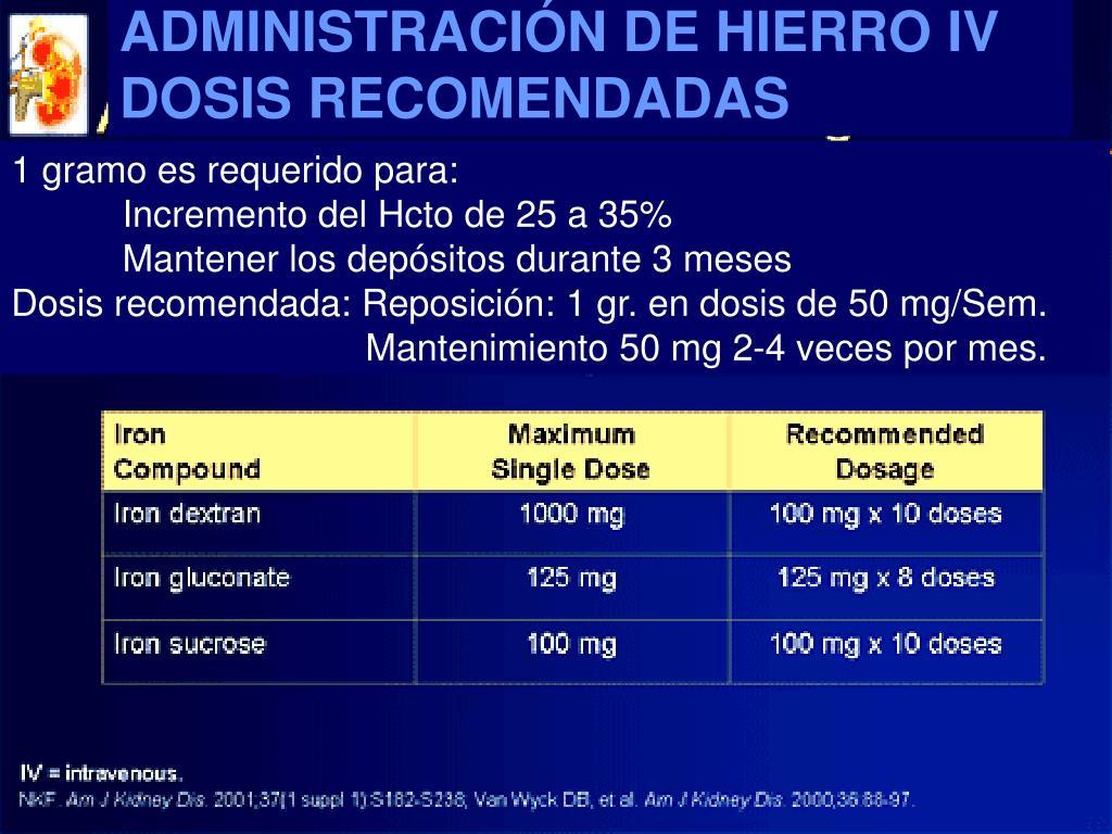 ADMINISTRACIÓN DE HIERRO IV