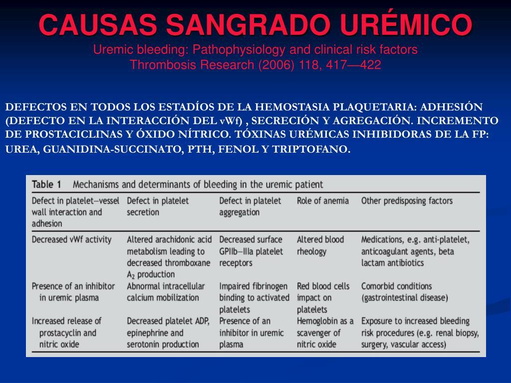 CAUSAS SANGRADO URÉMICO