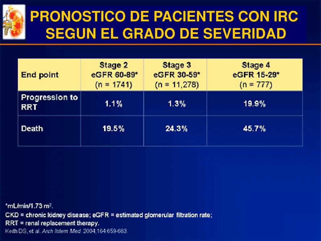 PRONOSTICO DE PACIENTES CON IRC