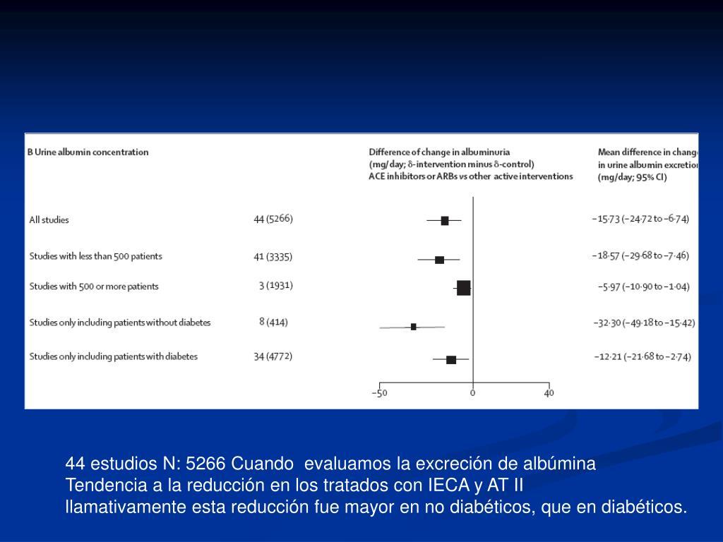 44 estudios N: 5266 Cuando  evaluamos la excreción de albúmina