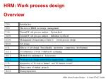 hrm work process design overview