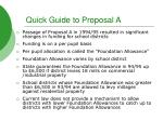 quick guide to proposal a