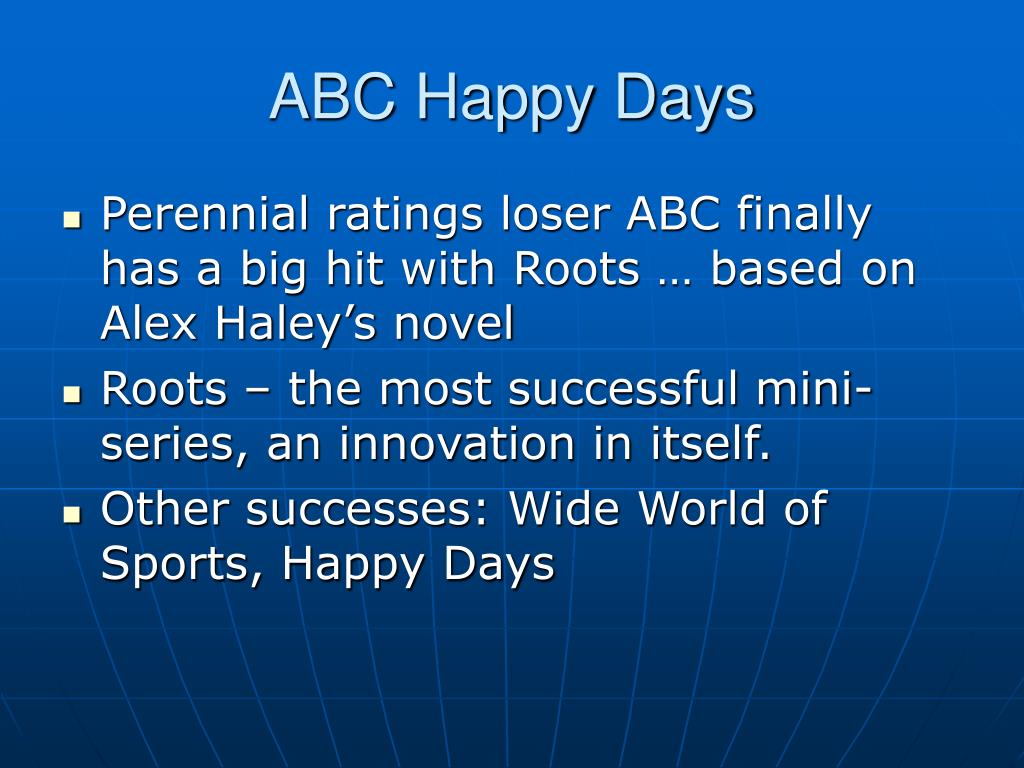 ABC Happy Days