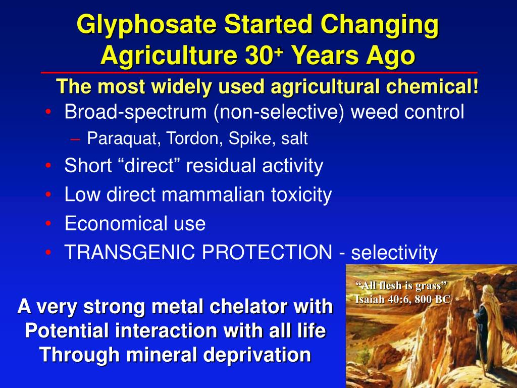 Glyphosate Started Changing Agriculture 30